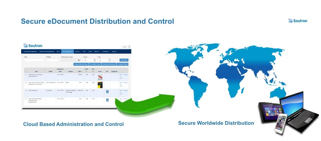 Secure Document Software Distribution Software and Control