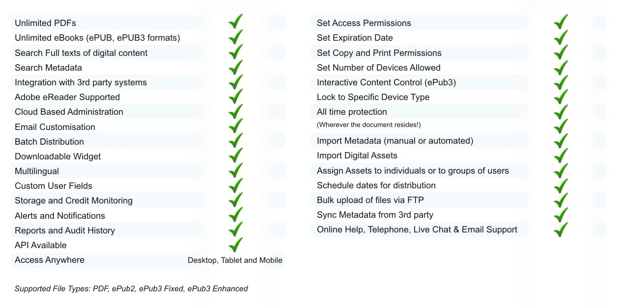 Features of SoutronSDS Secure Document Software